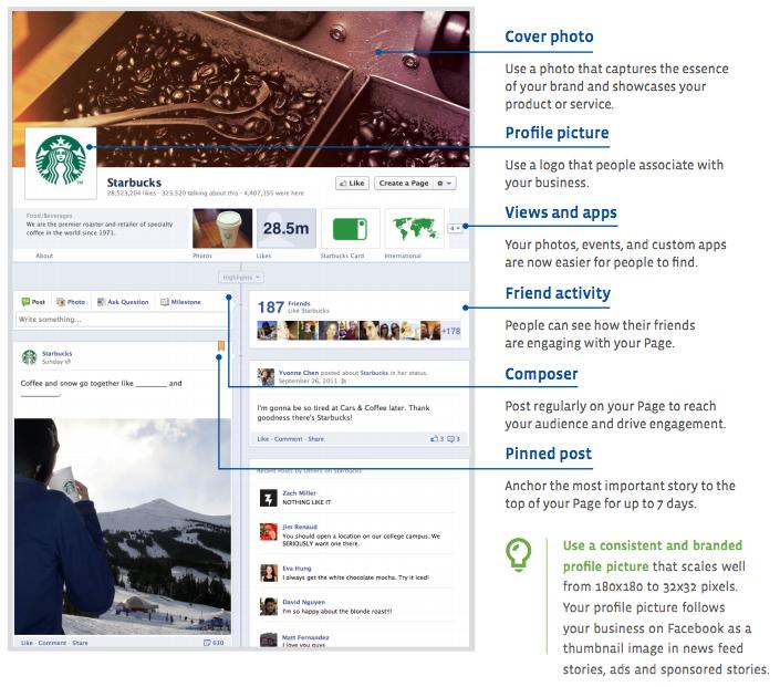 Understanding Facebook Timeline for Business Facebook Page Timeline Example
