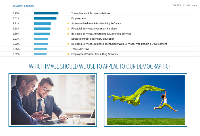 Check out your demographics when looking at analytics and web design.