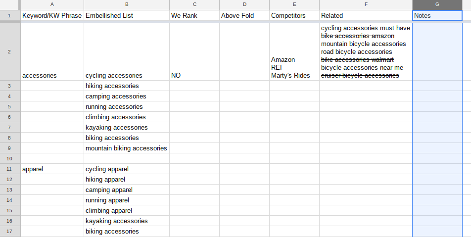 Simple spreadsheet for competitive keyword analysis.