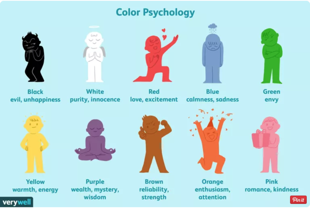 learn about the psychology of color