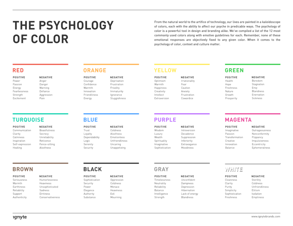 learn about the color psychology of branding
